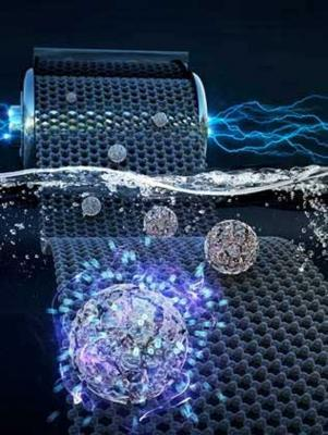 KAIST team develops a fast and powerful graphene-based aqueous hybrid capacitor that may lead to a new type of energy storage system image