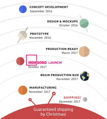 alien earbuds shipping schedule image