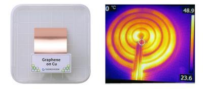 CharmGraphene CVD graphene on copper and graphene-heater photo