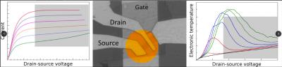 ENS graphene transistor results image