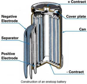 Eneloop battery design