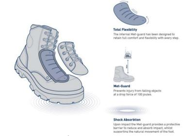 PureGRAPH is incorporated into safety boots by Steel Blue image