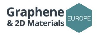 Graphene & 2D Materials Europe logo