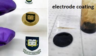 GO coating to improve Li-sulfur batteries performance image