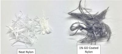Garmor creates extra strong coatings and innovative conductive fibers image