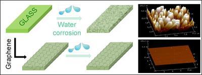 Graphene coating against glass corrosion image