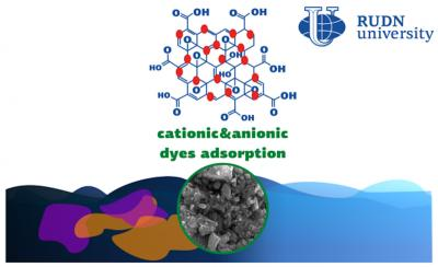 New green nanofilter can clean water from toxic dyes image