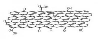 Graphene Oxide structure