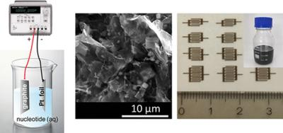 High performance Na-O2 batteries and printed microsupercapacitors based on water-processable graphene image