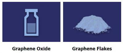 GNP and GO at the graphene catalog icons