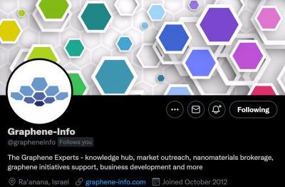 Graphene-Info's Twitter account (August 2021)