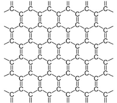 Graphene structure image