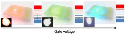 Graphene to enable color-tunable LEDs image
