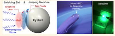 Graphene-coated contact lens image