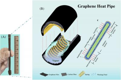 Cooling electronics efficiently with graphene-enhanced heat pipes image