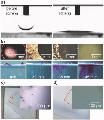 Graphene found to be hydrophilic instead of hydrophobic image