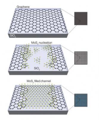 Graphene-MOS2 transistor image