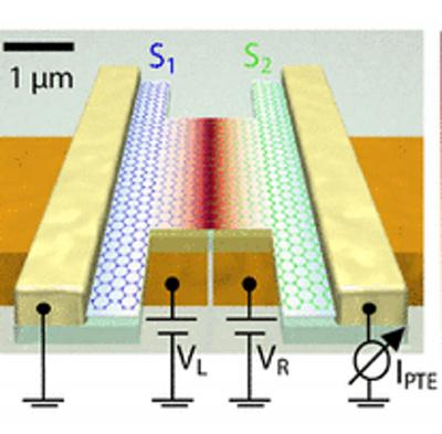 Graphene may enable sensitive, fast and efficient photodetectors for future terahertz cameras