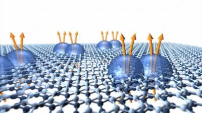 Columbia team observes exotic quantum particle in graphene image