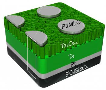 Rice scientists make graphene-tantalum solid-state memory image