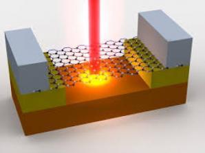 Graphene heat conductivity image
