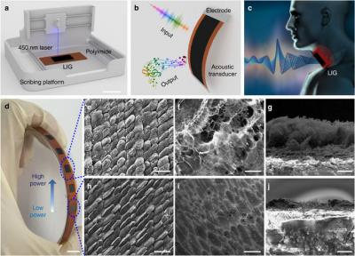 Graphene-based artificial throat image