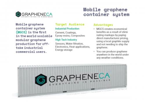 Mobile graphene container system (GrapheneCA)