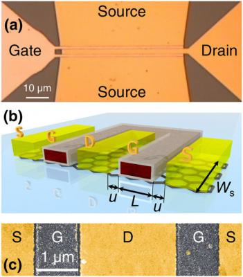 Graphene Flagship team develops high performance graphene transistors image