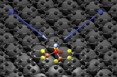 Hydrogen binds to graphene in 10 femtoseconds image