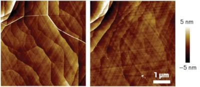 Wrinkles  disappear when graphene is treated with a hydrogen plasma image