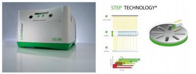 LUM's equipment and technology scheme