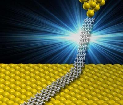 Light emission from individual graphene nanoribbons image