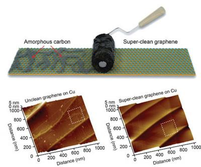 Graphene treated by the activated carbon-coated lint roller image