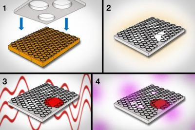 MIT's graphene membrane image