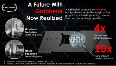 MSI uses graphene in its graphic cards image