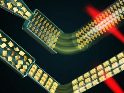 Microfluidics-Enabled Manufacturing of Macroscopic Graphene Fibers image