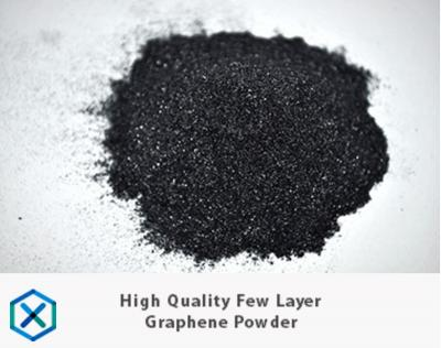 NanoXplore Hexo-G graphene powder photo