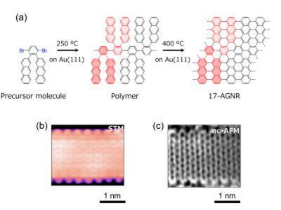 17-carbon wide graphene nanoribbons to pave the way for new GNR-based electronic devices image