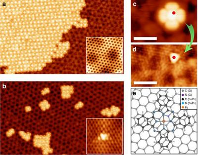 A new way to control the properties of molecules image