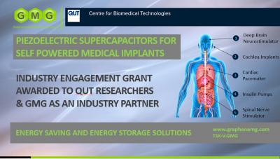 GMG Supports Queensland University of Technology project for supercapacitors for medical implants image
