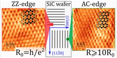 Researchers make strides in achieving large scale production of graphene nanoribbons for electronics image