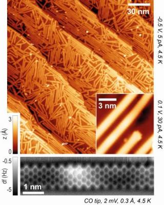 Researchers create GNR-based transistors image