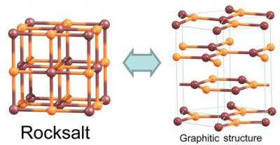 2D materials from rock salts image
