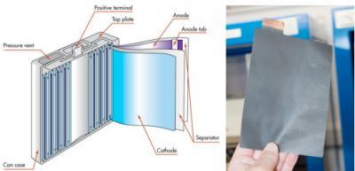Talga's graphene batteries image