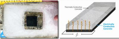 Talga reports advancements of graphene-enhanced concrete project image