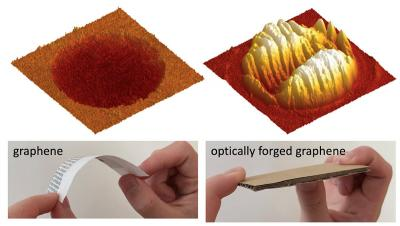 Superflimsy graphene turned ultrastiff by optical forging image