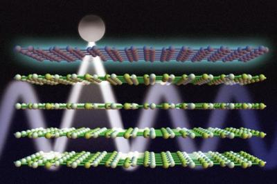 MIT scientists couple graphene with BN to manipulate light image