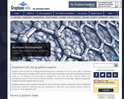 Graphene Info S Got A New Responsive Design Graphene Info