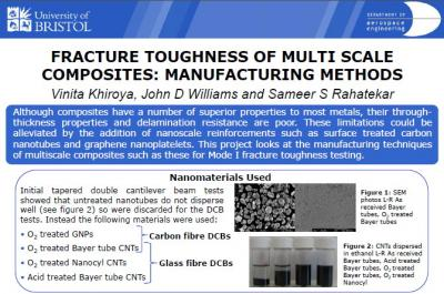Haydale poster - fracture toughness of multi-scale composites
