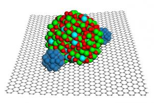 Graphene, ITO and Platinum particles for fuel-cells photo
